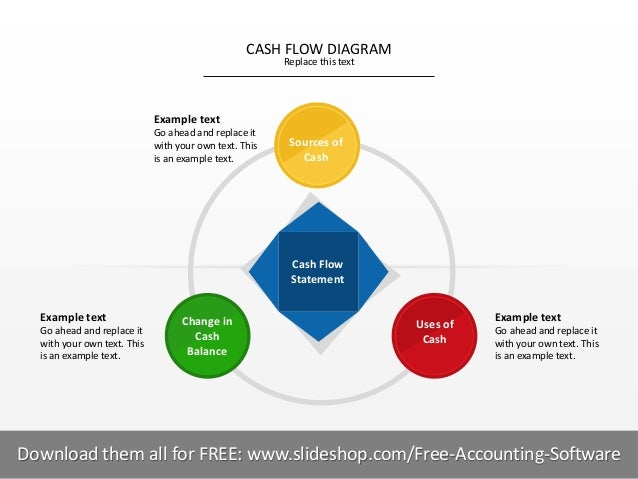 Diagram Of Cash Flow Statement Illustration Of Wiring Diagram