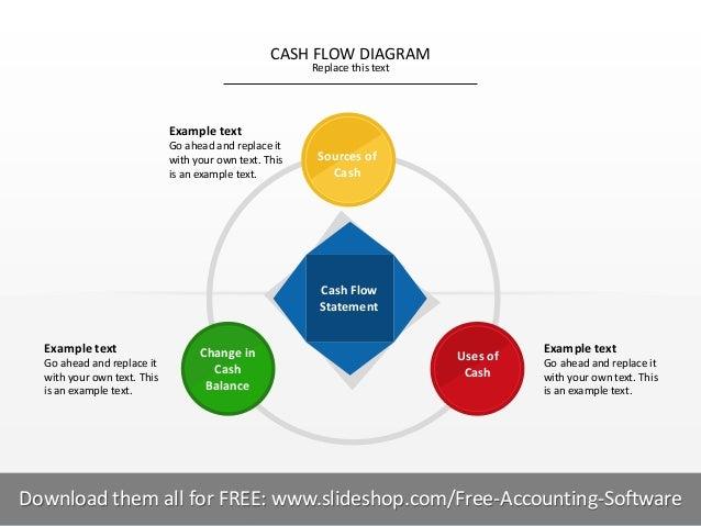 cash flow diagram example