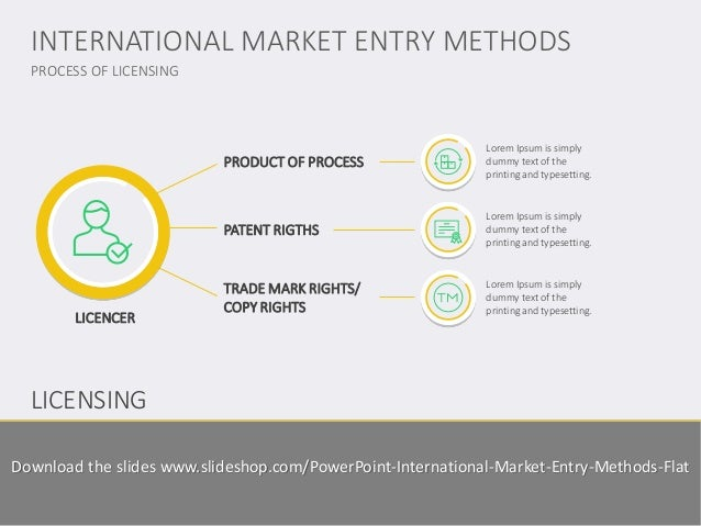 international market entery International marketing is simply the application of marketing principles to more than one country however, there is a crossover between what is commonly expressed as international marketing and global marketing, which is a similar term.