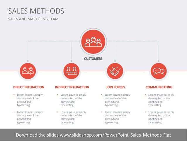 Sales Method Flat