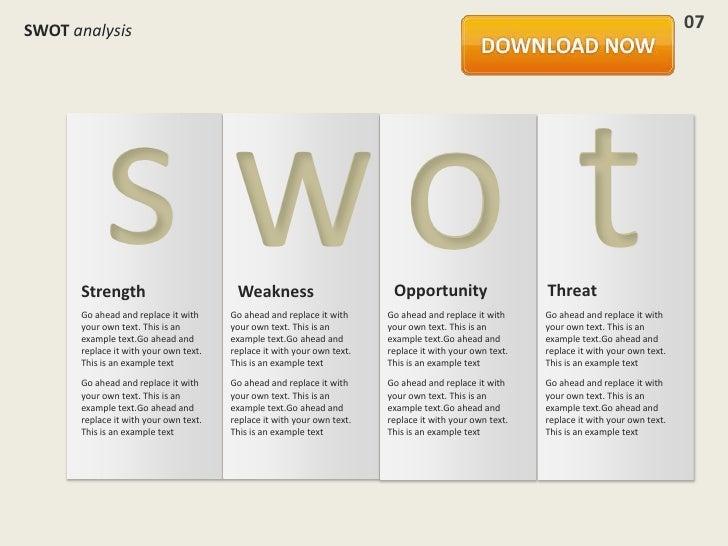 SWOT analysis                                                                                                             ...