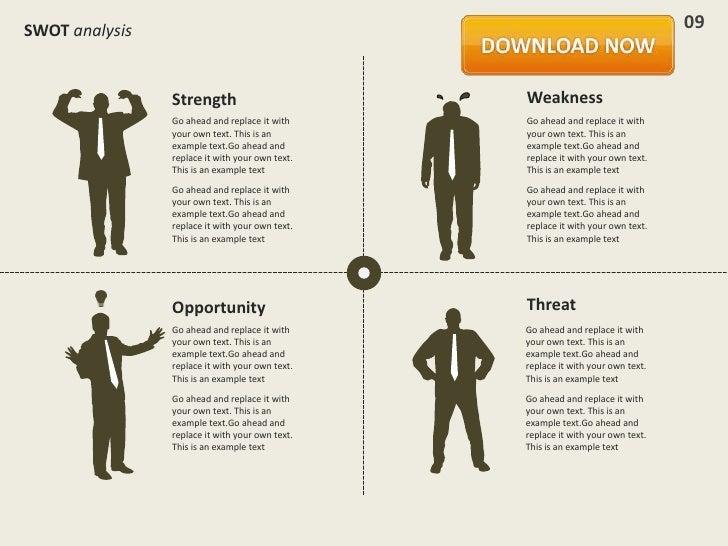 SWOT analysis                                                                     09                Strength              ...