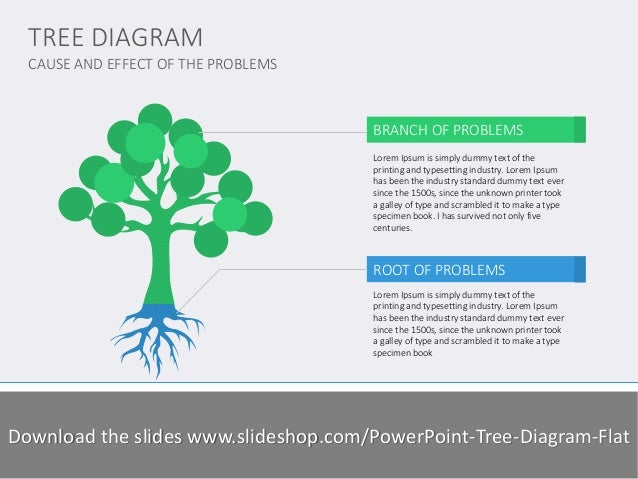 Tree diagram flat 5 cause and effect of the problems tree diagram ccuart Image collections