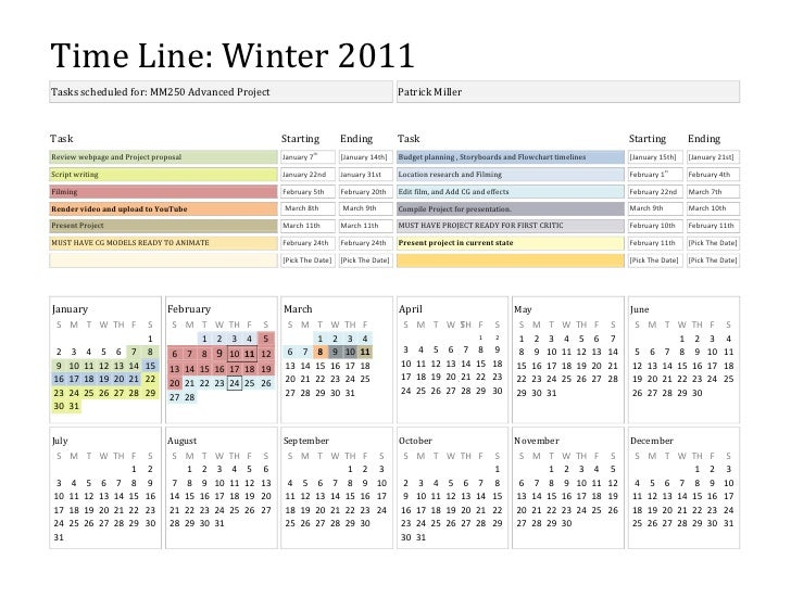 Time Line: Winter 2011Tasks scheduled for: MM250 Advanced Project                                                         ...