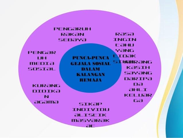 moral essay gejala sosial Gejala sosial dalam kalangan remaja:  documents similar to moral folio spm - tugasan esei pendidikan moral folio 2010 or 2011 uploaded by shirley ang.