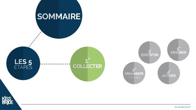 Slideshow : data-marketing Slide 3