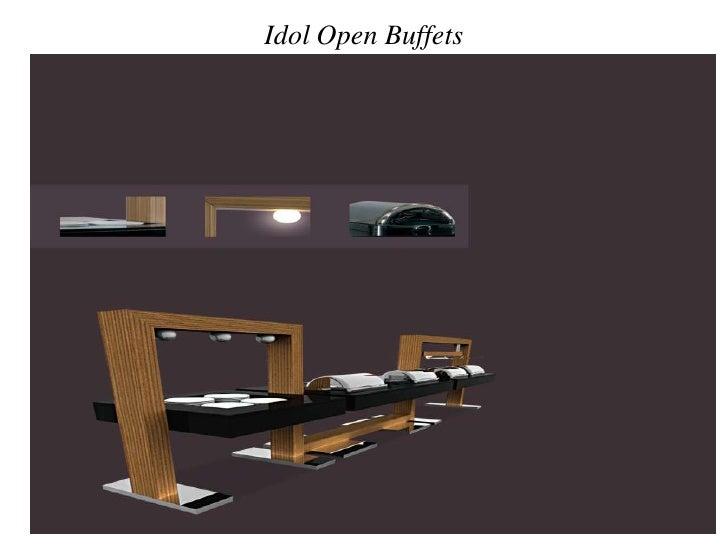 IdolOpen Buffets<br />