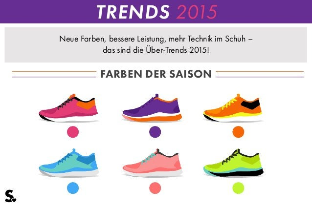 TRENDS 2015 Neue Farben, bessere Leistung, mehr Technik im Schuh – das sind die Über-Trends 2015! FARBEN DER SAISON