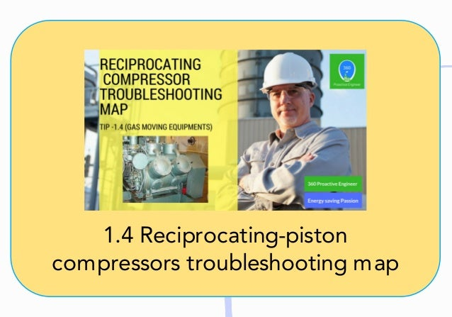 1.4	Reciprocating-piston compressors	troubleshooting	map