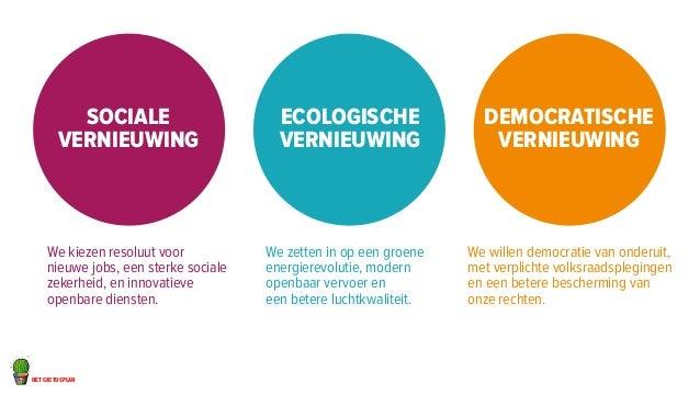 het cactusplan  Sociale  vernieuwing  Ecologische  vernieuwing  Democratische  vernieuwing  We kiezen resoluut voor  nieuw...