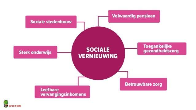 het cactusplan  Sociale  Volwaardig pensioen  vernieuwing  Sociale stedenbouw  Sterk onderwijs  Betrouwbare zorg  Leefbare...