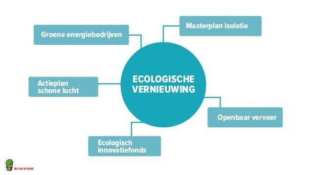 het cactusplan  Groene energiebedrijven  Actieplan  schone lucht  Openbaar vervoer  Ecologisch  innovatiefonds  Masterplan...