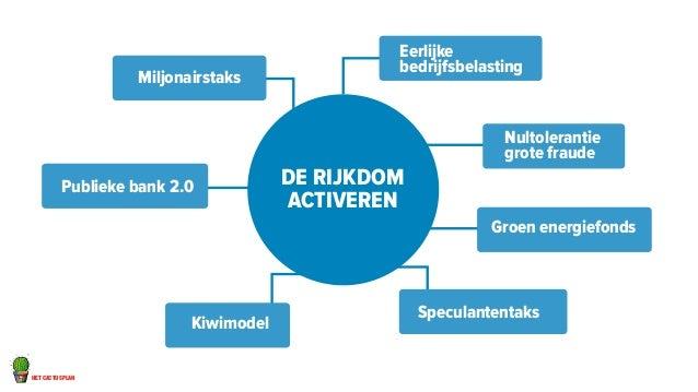 het cactusplan  Eerlijke  bedrijfsbelasting  DE RIJKDOM  ACTIVEREN  Miljonairstaks  Publieke bank 2.0  Speculantentaks  Ki...