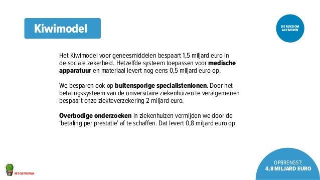 het cactusplan  DE RIJKDOM  ACTIVEREN  OPBRENGST:  4,8 miljard euro  Kiwimodel  Het Kiwimodel voor geneesmiddelen bespaart...
