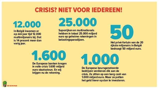 In België kwamen er  op één jaar tijd 12.000  multimiljonairs bij. Dat  is 14 procent meer dan  vorig jaar.  hheett ccaacc...