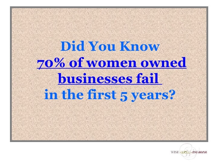 Did You Know70% of women owned   businesses fail in the first 5 years?