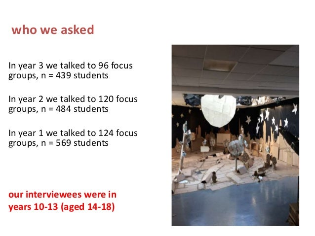 What young people say about studying the arts Slide 2