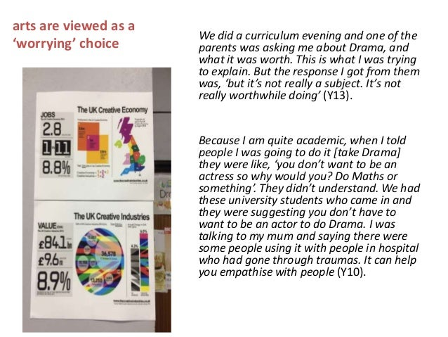 What young people say about studying the arts Slide 3