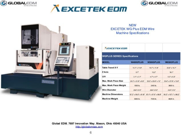 EXCETEK EDM Wire Cutting Machines
