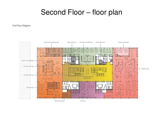 Second Floor – floor plan