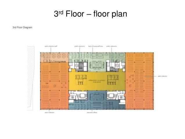 3rd Floor – floor plan