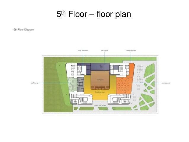 5th Floor – floor plan