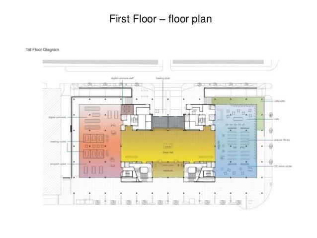 First Floor – floor plan