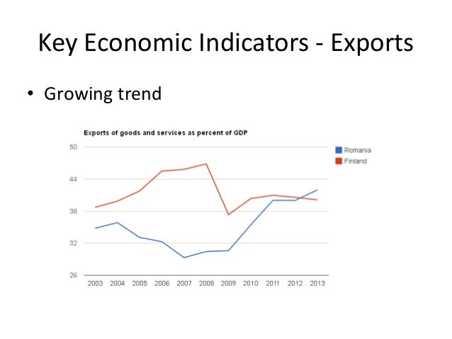 Comparative Market Analysis Finland Vs Romania