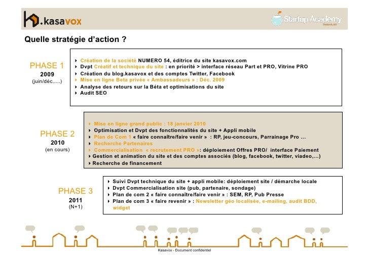 Quelle stratégie d'action ?                        Création de la société NUMERO 54, éditrice du site kasavox.com  PHASE...