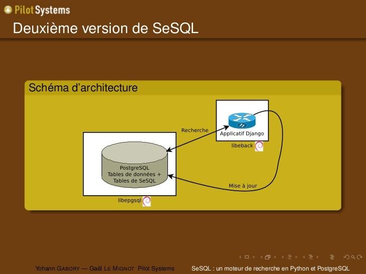 Deuxième version de SeSQL  Schéma d'architecture   Yohann G ABORY — Gaël L E M IGNOT Pilot Systems   SeSQL : un moteur de ...