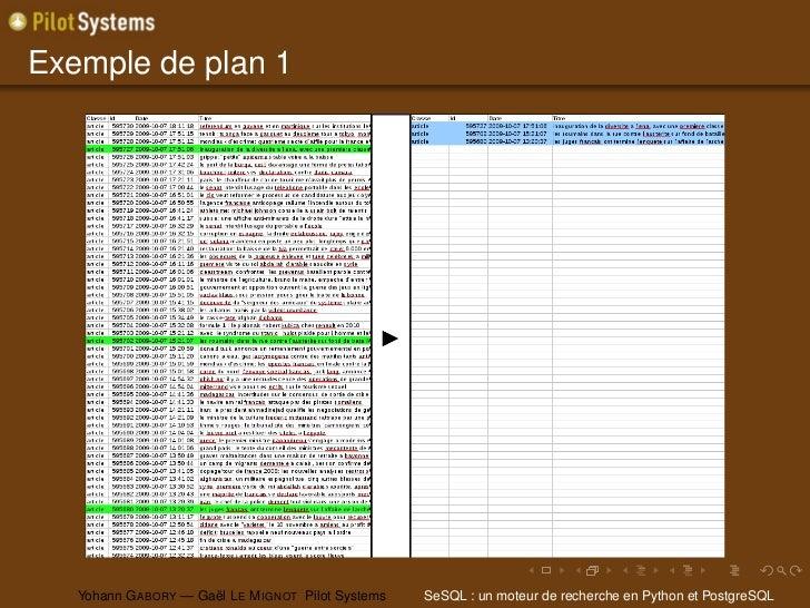 Exemple de plan 1   Yohann G ABORY — Gaël L E M IGNOT Pilot Systems   SeSQL : un moteur de recherche en Python et PostgreSQL