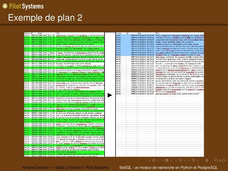 Exemple de plan 2   Yohann G ABORY — Gaël L E M IGNOT Pilot Systems   SeSQL : un moteur de recherche en Python et PostgreSQL