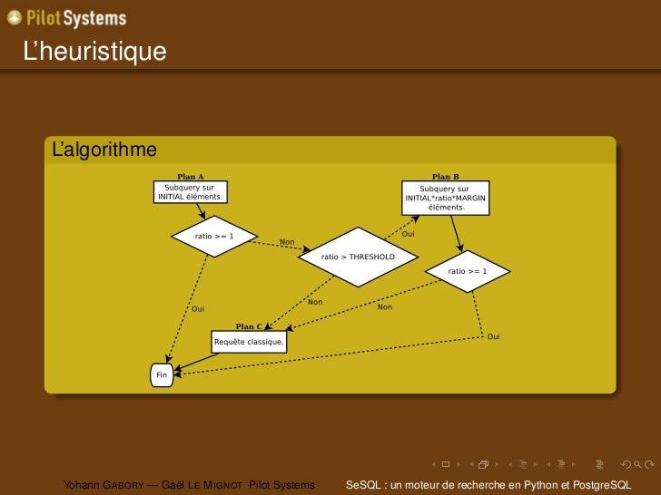 L'heuristique  L'algorithme   Yohann G ABORY — Gaël L E M IGNOT Pilot Systems   SeSQL : un moteur de recherche en Python e...