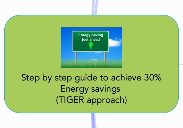 Step	by	step	guide	to	achieve	30% Energy	savings	 (TIGER	approach)