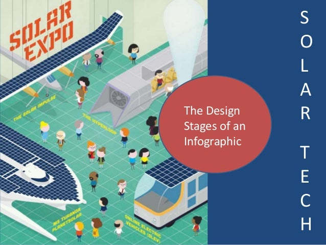 The Design Stages of an Infographic  S O L A R T E C H