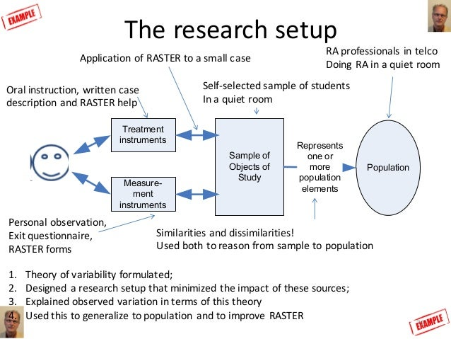setup of a research paper