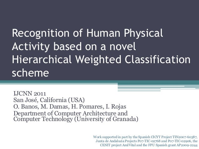 Recognition of Human Physical Activity based on a novel Hierarchical Weighted Classification scheme IJCNN 2011 San José, C...
