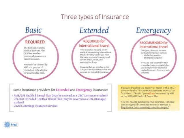 Slides insurance