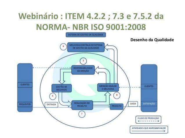 Webinário : ITEM 4.2.2 ; 7.3 e 7.5.2 da NORMA- NBR ISO 9001:2008 Desenho da Qualidade