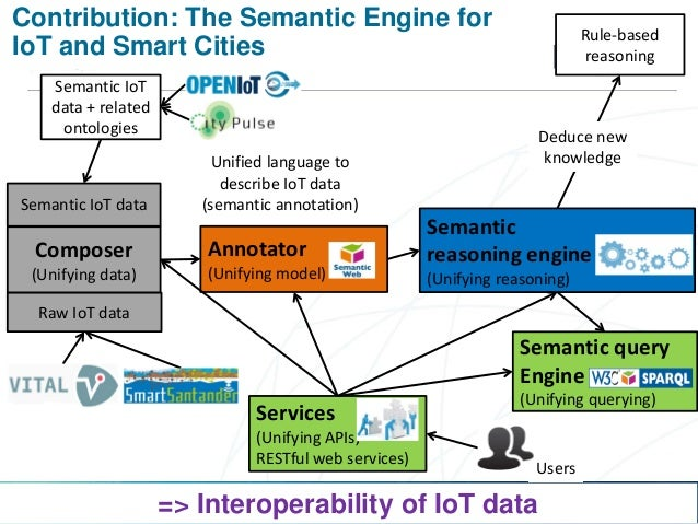 internet of things and smart cities pdf