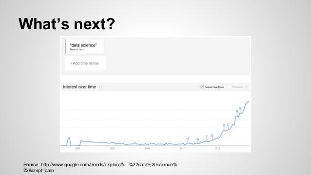 Source: http://www.google.com/trends/explore#q=%22data%20science% 22&cmpt=date What's next?
