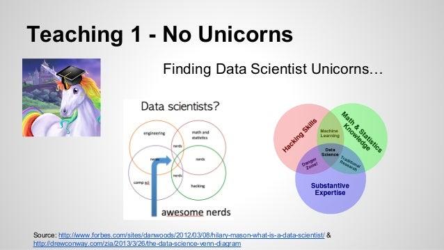 Teaching 1 - No Unicorns Finding Data Scientist Unicorns… Source: http://www.forbes.com/sites/danwoods/2012/03/08/hilary-m...