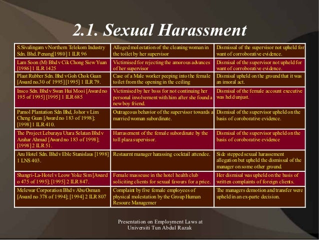 2.1. Sexual HarassmentS.Sivalingam v Northern Telekom Industry    Alleged molestation of the cleaning woman in     Dismiss...