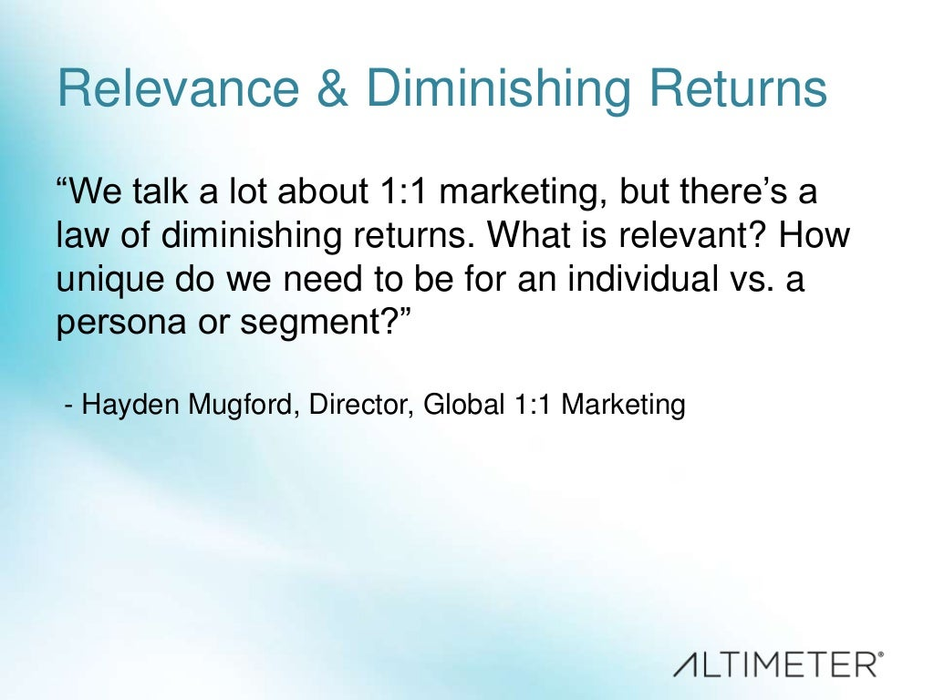 What is relevance? 94