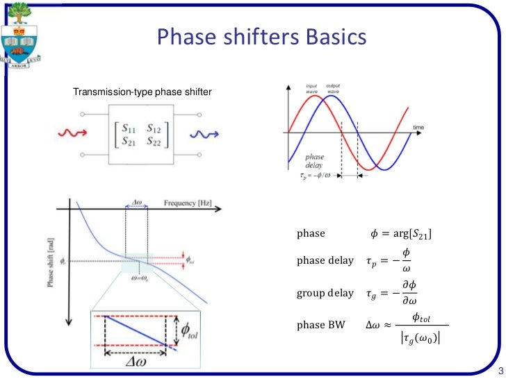 phase shifter thesis This page covers rf phase shifter basics and provides the circuit used to phase shift the rf signal by 90 degree.