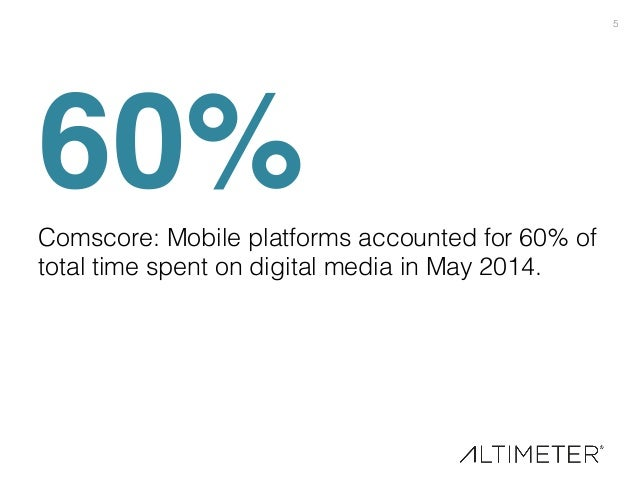 5! 60%!Comscore: Mobile platforms accounted for 60% of total time spent on digital media in May 2014. !