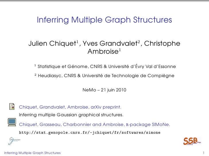 Inferring Multiple Graph Structures               Julien Chiquet1 , Yves Grandvalet2 , Christophe                         ...