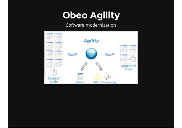 Obeo Agility Software modernization