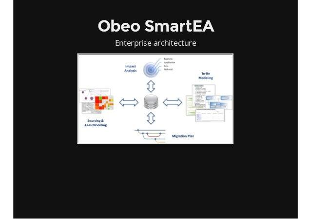 Obeo SmartEA Enterprise architecture