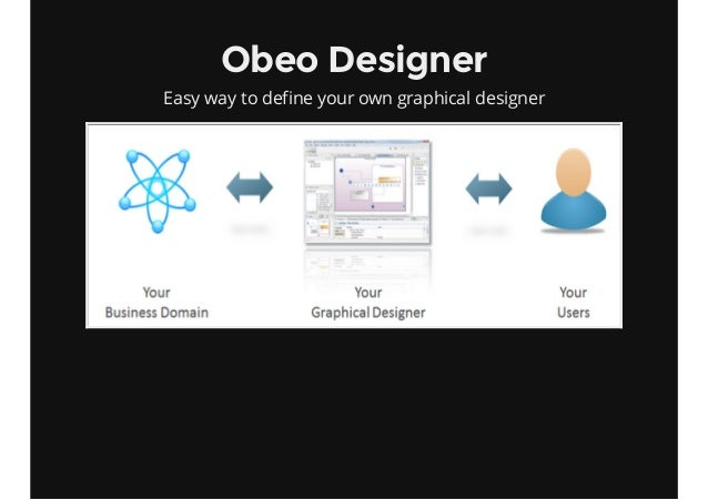 Obeo Designer Easy way to define your own graphical designer
